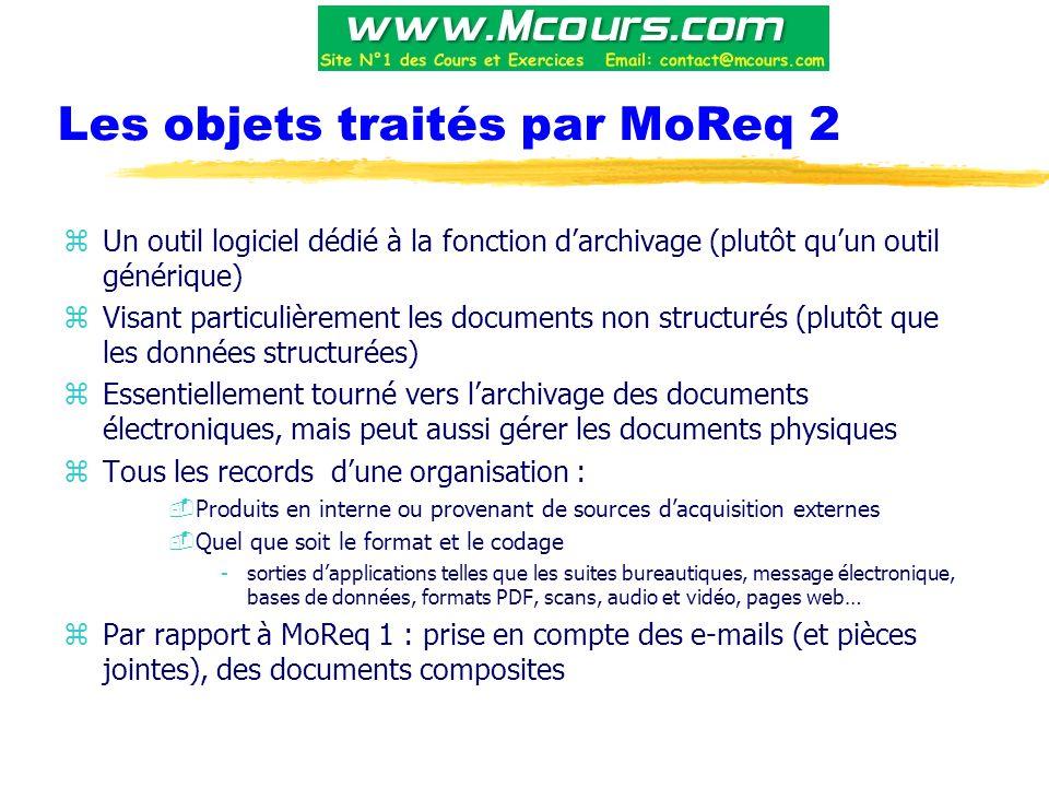 Les objets traités par MoReq 2
