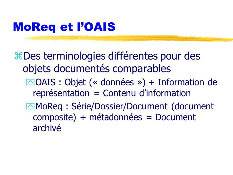 MoReq et l'OAIS Des terminologies différentes pour des objets documentés comparables.