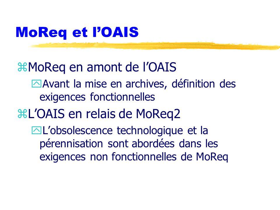 MoReq et l'OAIS MoReq en amont de l'OAIS L'OAIS en relais de MoReq2