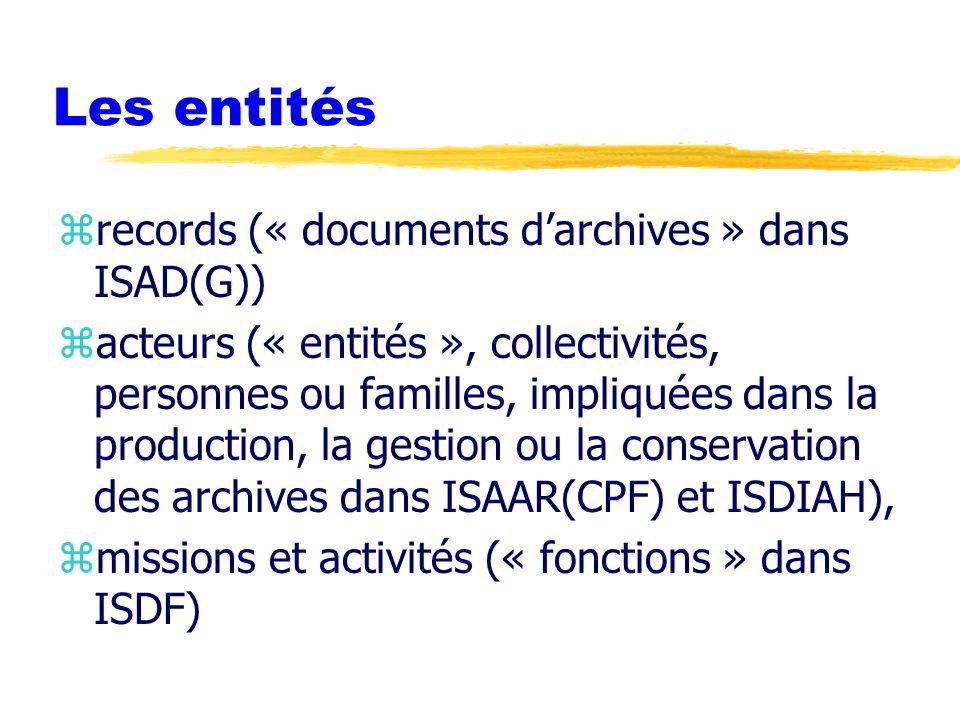 Les entités records (« documents d'archives » dans ISAD(G))