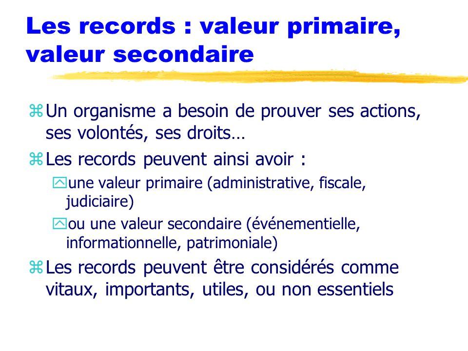 Les records : valeur primaire, valeur secondaire