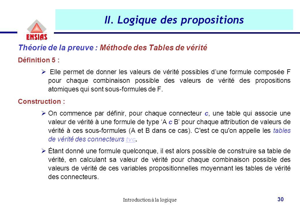 II. Logique des propositions