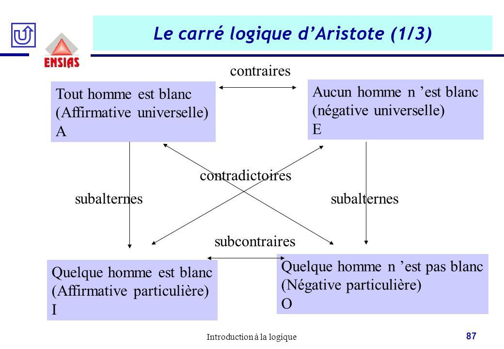 Le carré logique d'Aristote (1/3)