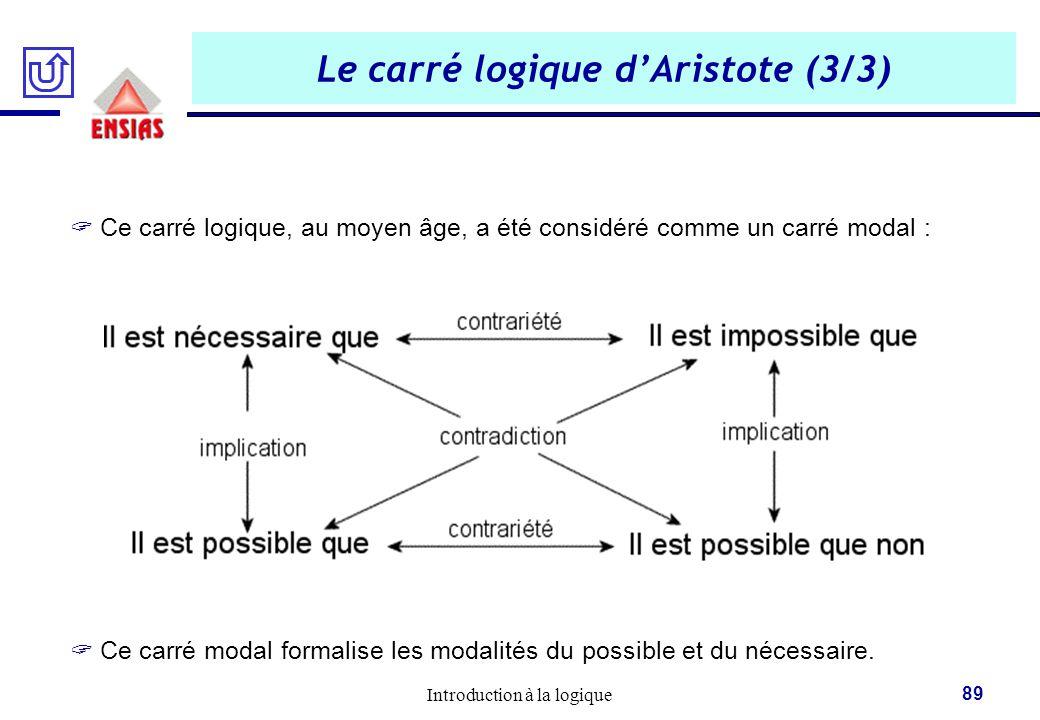 Le carré logique d'Aristote (3/3)