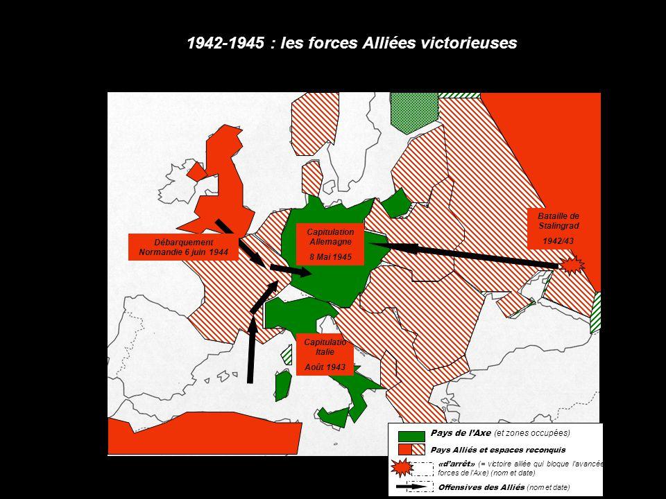 1942-1945 : les forces Alliées victorieuses