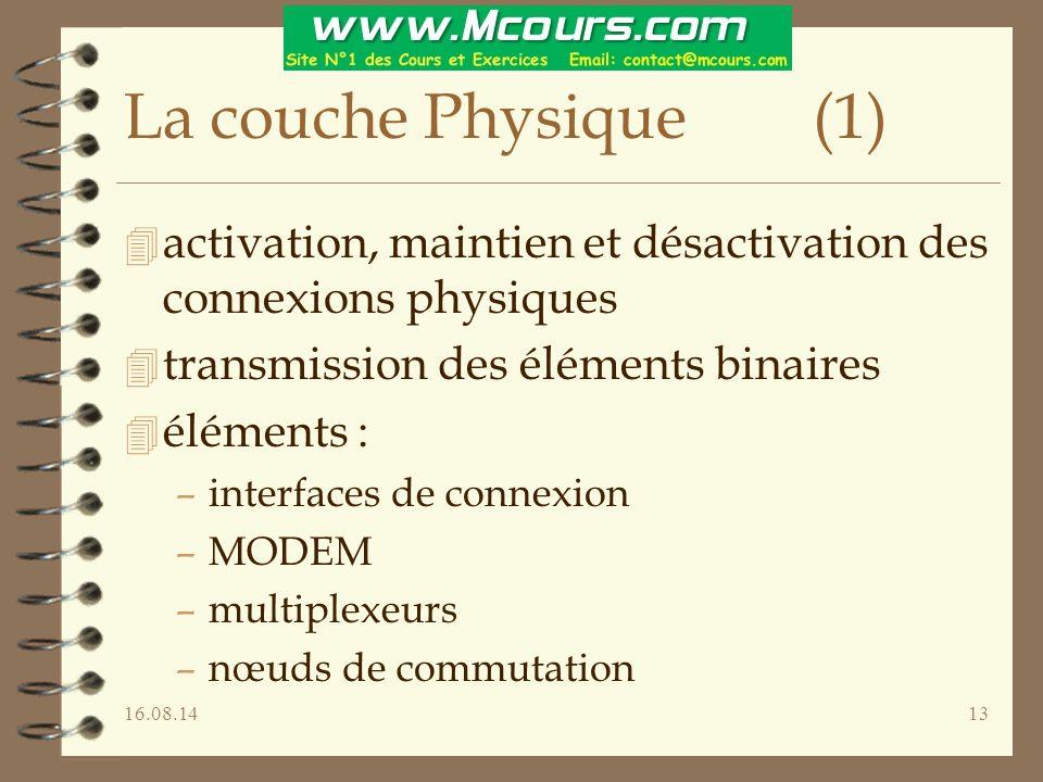 Licence Informatique LI5 - Réseaux. La couche Physique (1) activation, maintien et désactivation des connexions physiques.