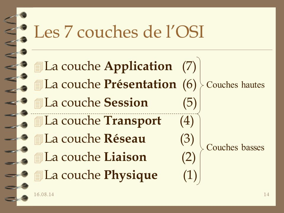 Les 7 couches de l'OSI La couche Application (7)