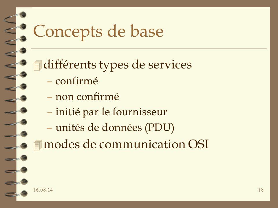 Concepts de base différents types de services