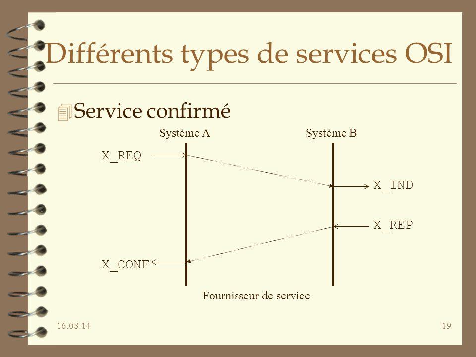 Différents types de services OSI