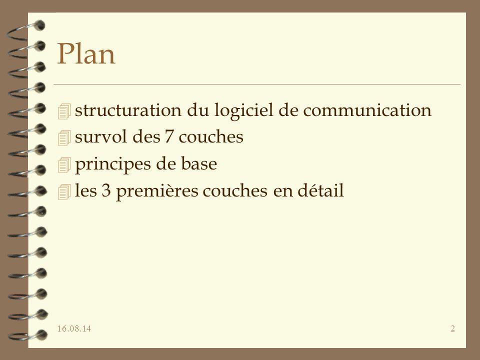 Plan structuration du logiciel de communication survol des 7 couches