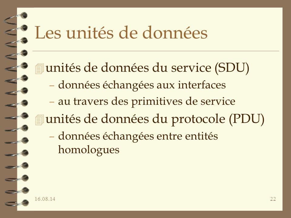Les unités de données unités de données du service (SDU)