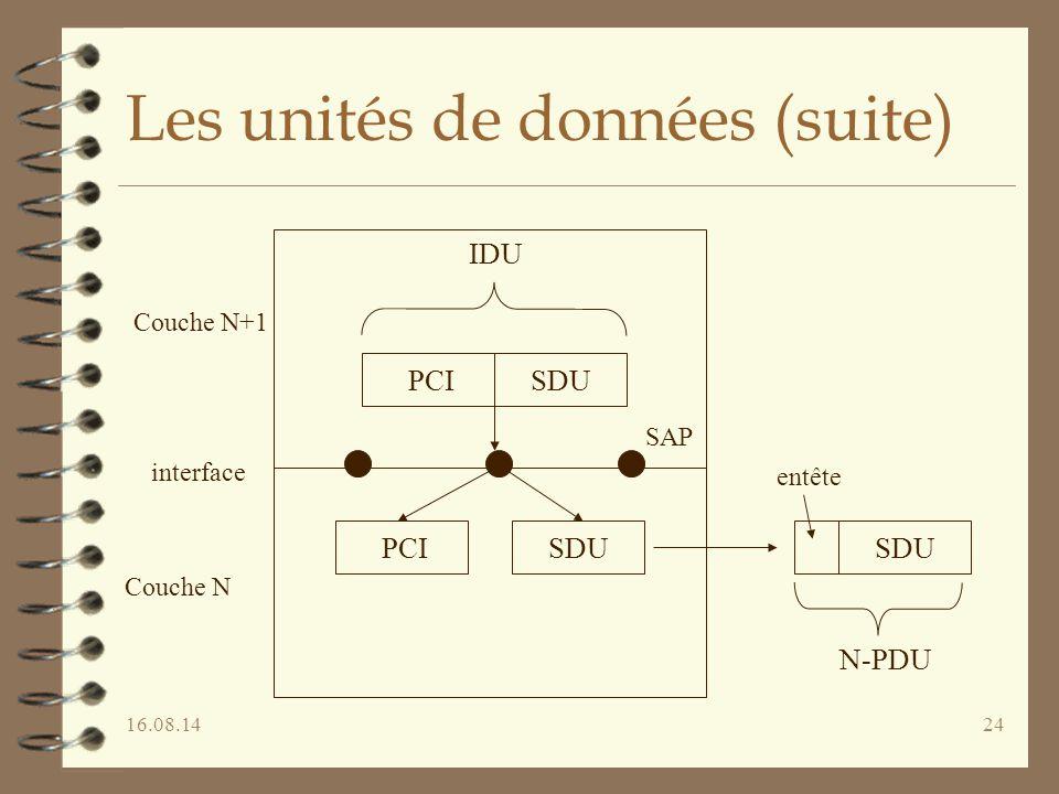 Les unités de données (suite)