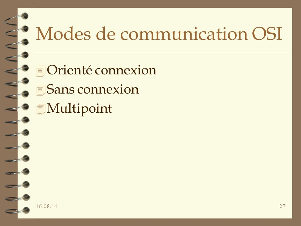 Modes de communication OSI