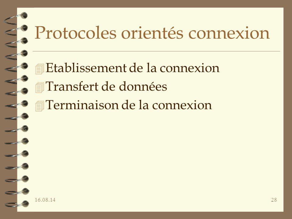 Protocoles orientés connexion