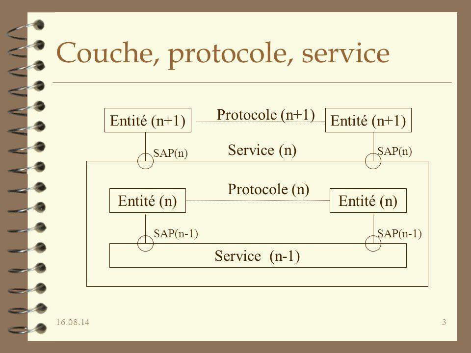 Couche, protocole, service