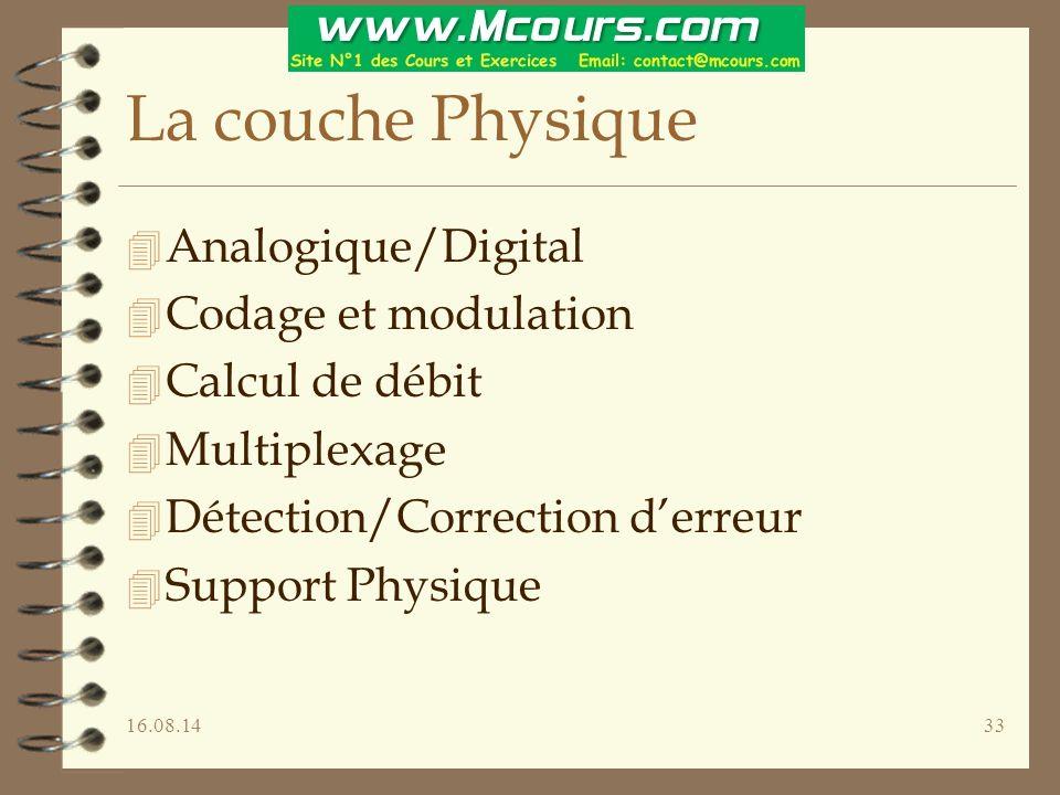 La couche Physique Analogique/Digital Codage et modulation