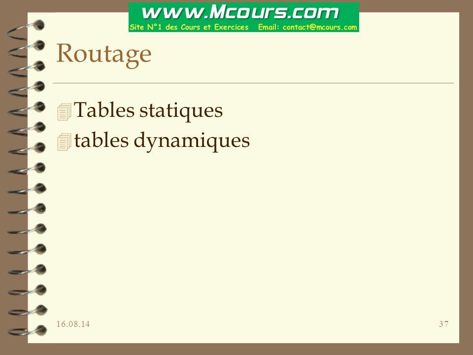 Routage Tables statiques tables dynamiques 05.04.17