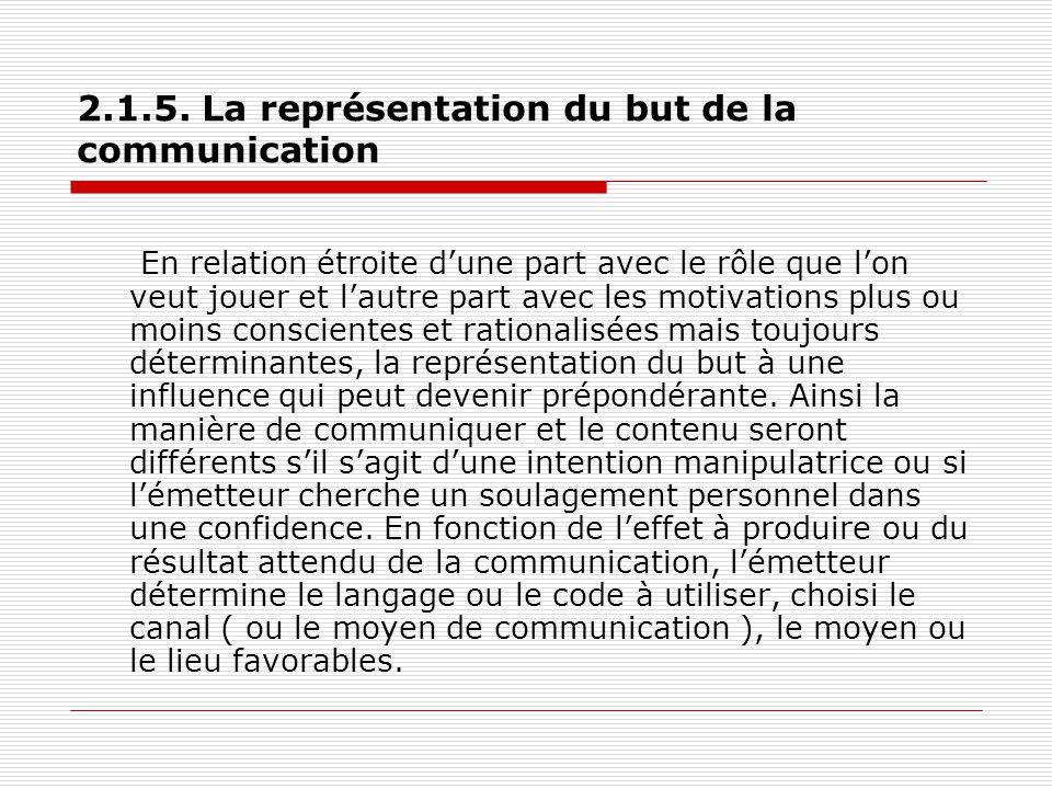 2.1.5. La représentation du but de la communication