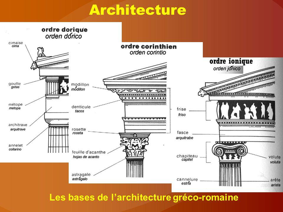 Les bases de l'architecture gréco-romaine