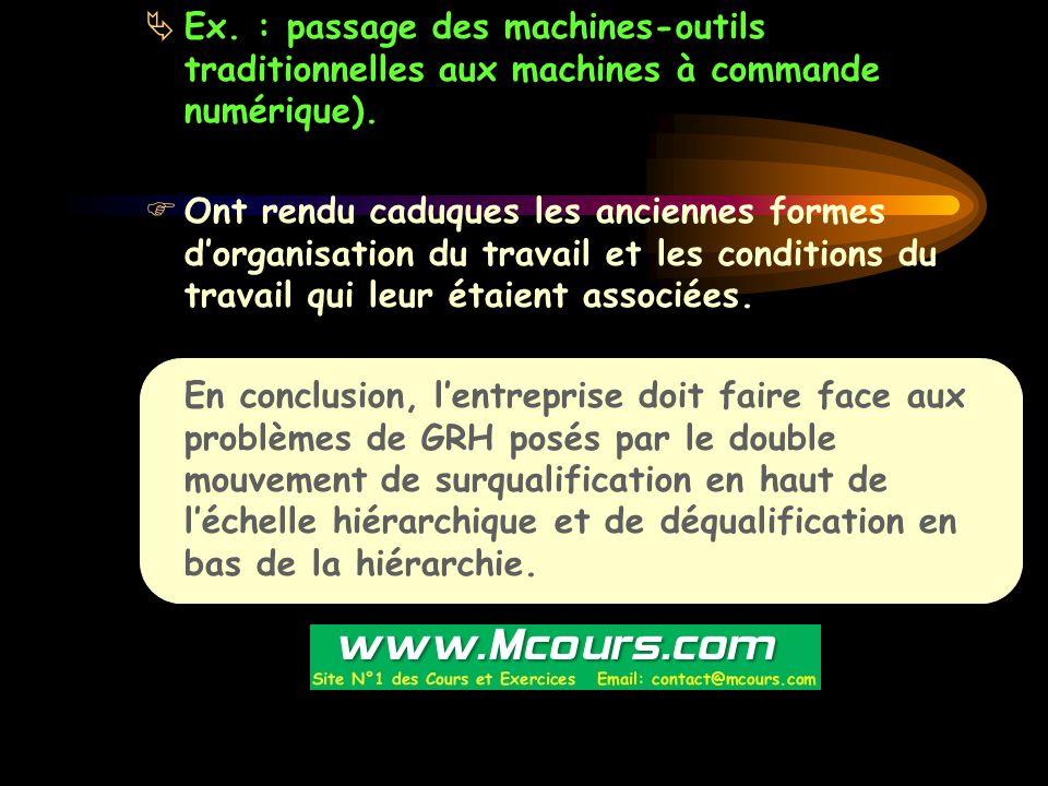 Ex. : passage des machines-outils traditionnelles aux machines à commande numérique).