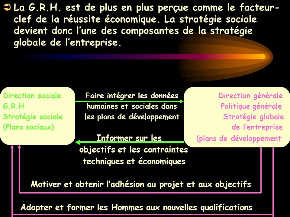 La G.R.H. est de plus en plus perçue comme le facteur-clef de la réussite économique. La stratégie sociale devient donc l'une des composantes de la stratégie globale de l'entreprise.