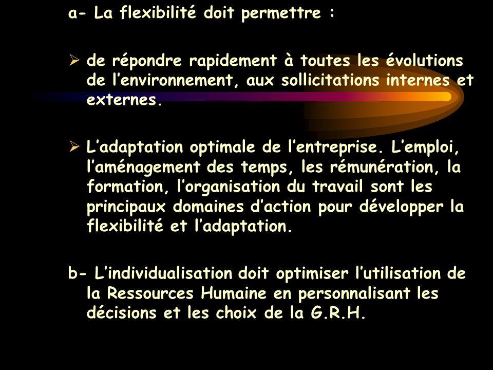 a- La flexibilité doit permettre :