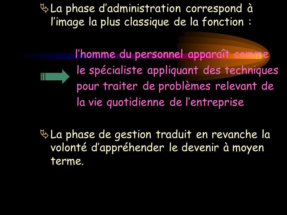La phase d'administration correspond à l'image la plus classique de la fonction :