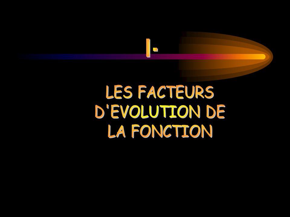 I - LES FACTEURS D EVOLUTION DE LA FONCTION