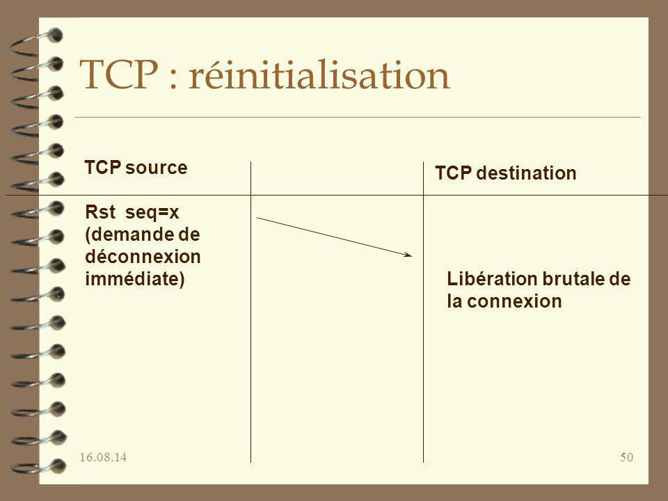 TCP : réinitialisation