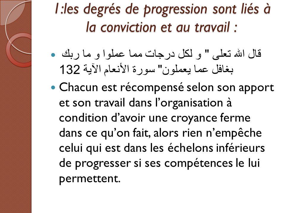 1:les degrés de progression sont liés à la conviction et au travail :