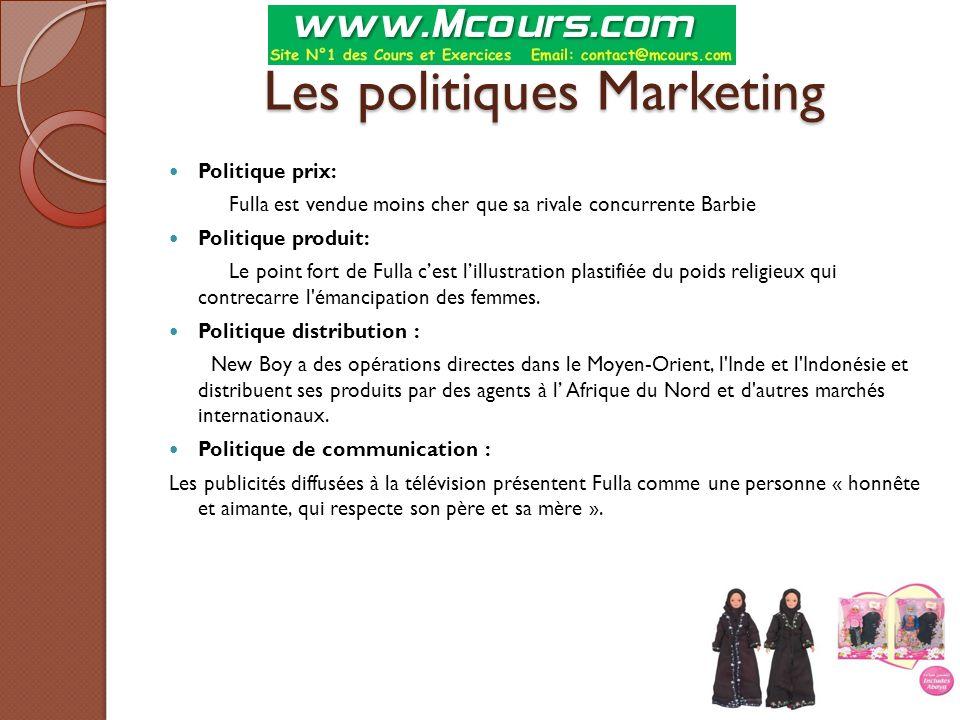 Les politiques Marketing