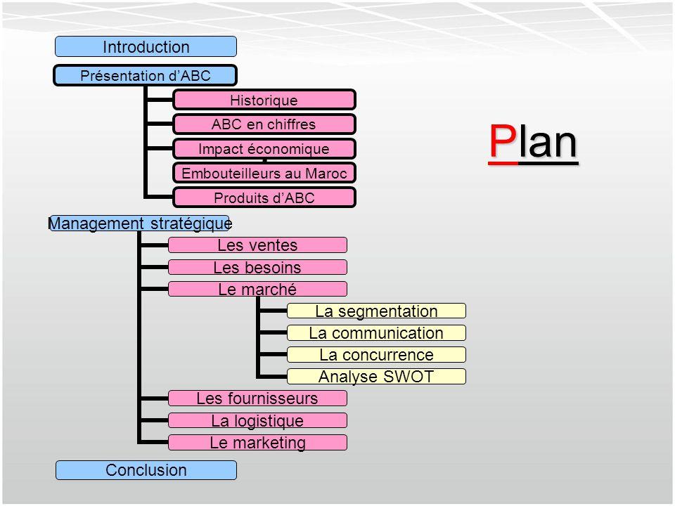 Plan Conclusion