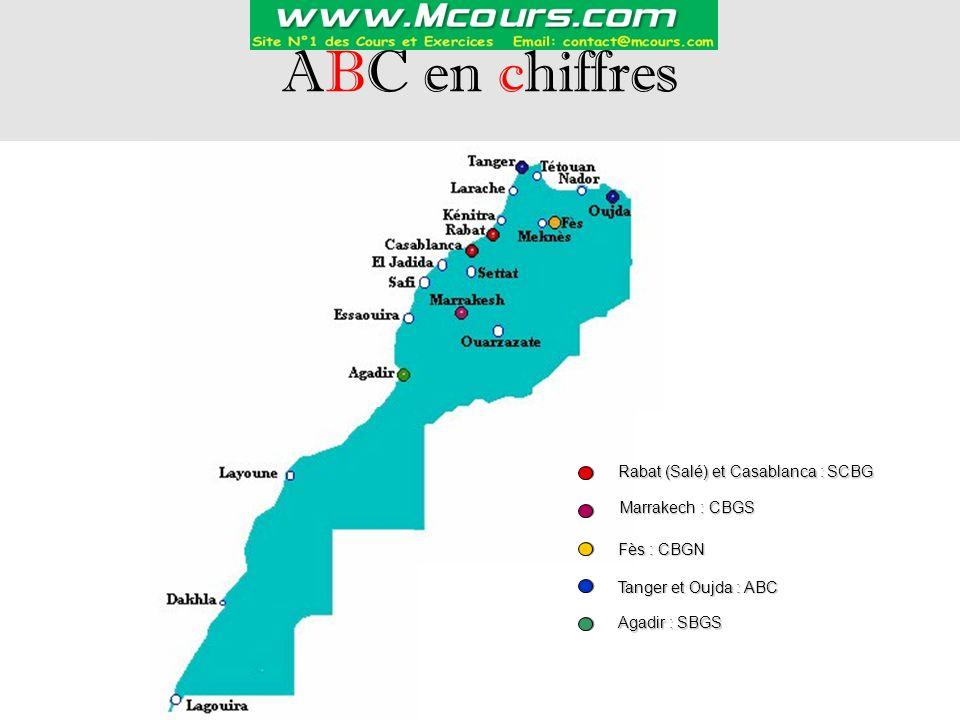 ABC en chiffres Rabat (Salé) et Casablanca : SCBG Marrakech : CBGS