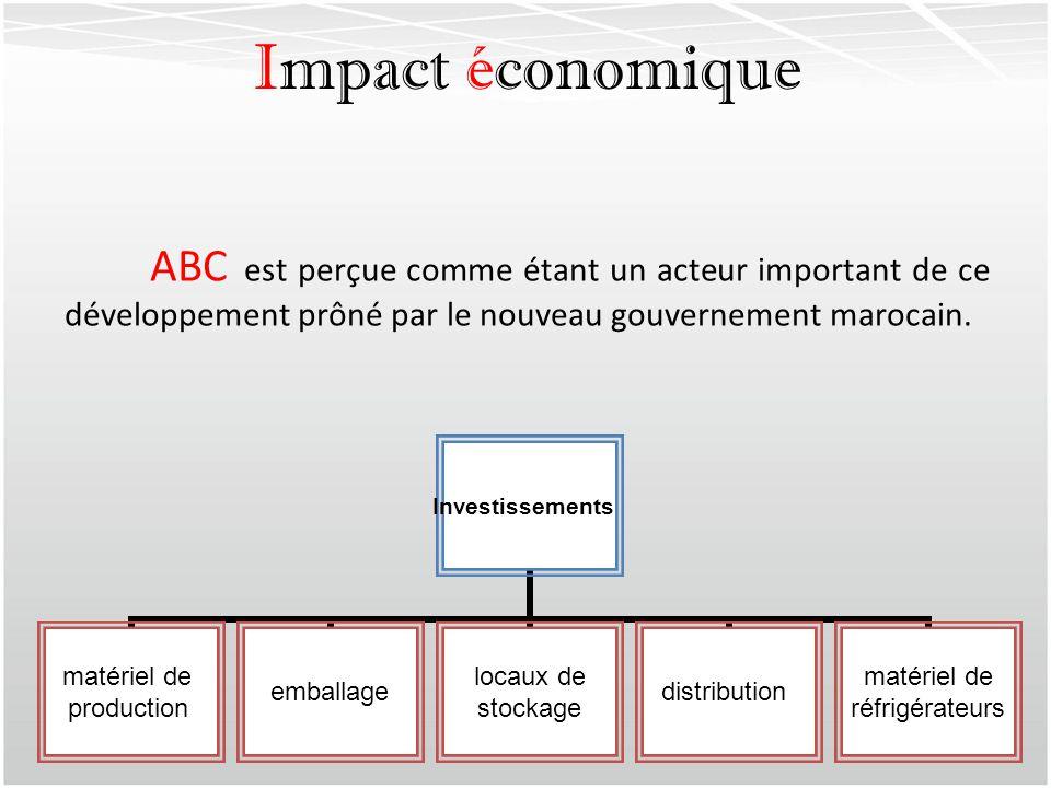 Impact économique ABC est perçue comme étant un acteur important de ce développement prôné par le nouveau gouvernement marocain.