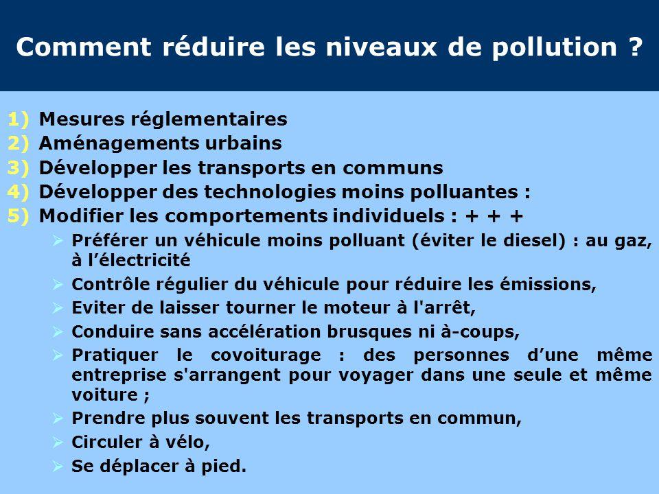 Comment réduire les niveaux de pollution