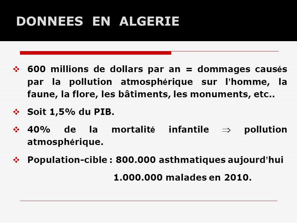 DONNEES EN ALGERIE