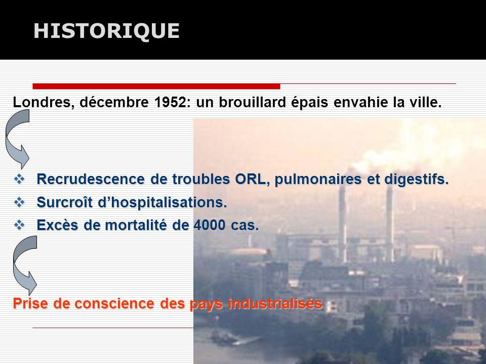 HISTORIQUE Londres, décembre 1952: un brouillard épais envahie la ville. Recrudescence de troubles ORL, pulmonaires et digestifs.
