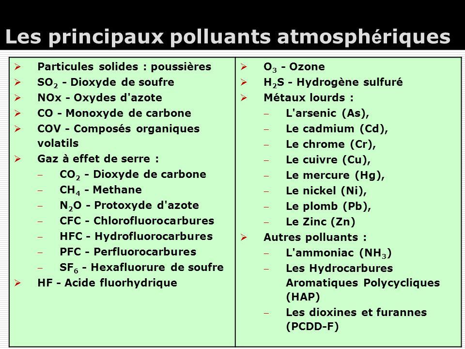 Les principaux polluants atmosphériques