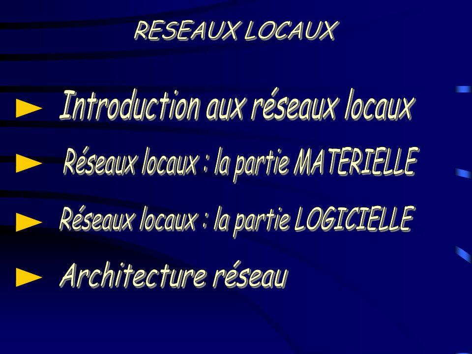 RESEAUX LOCAUX Introduction aux réseaux locaux