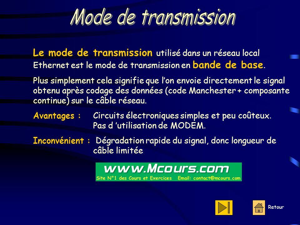 Mode de transmission Le mode de transmission utilisé dans un réseau local Ethernet est le mode de transmission en bande de base.