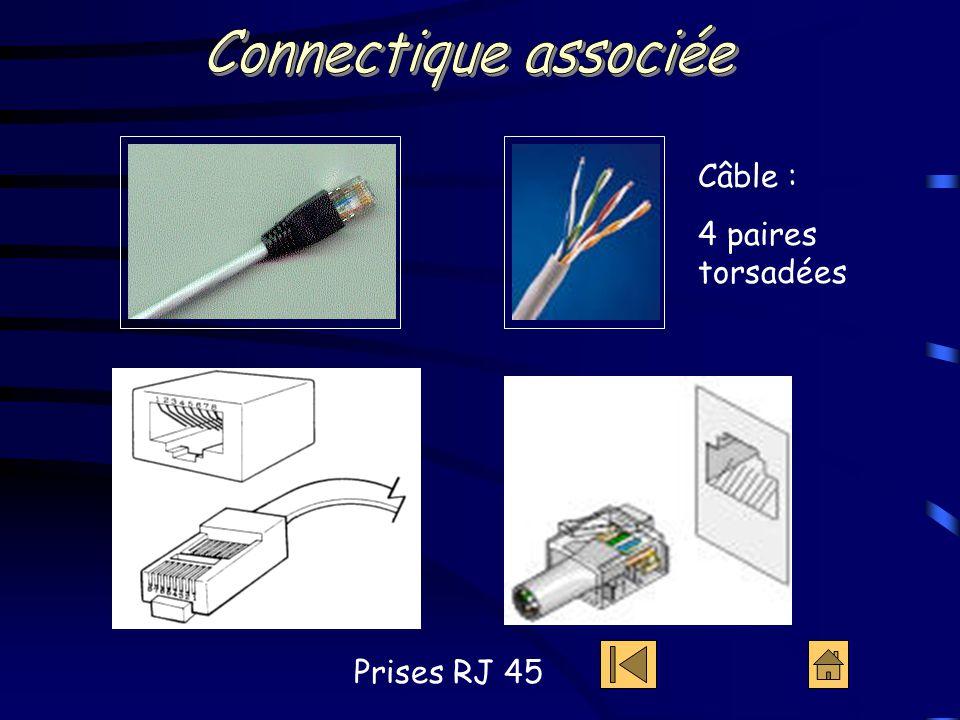 Connectique associée Câble : 4 paires torsadées Prises RJ 45