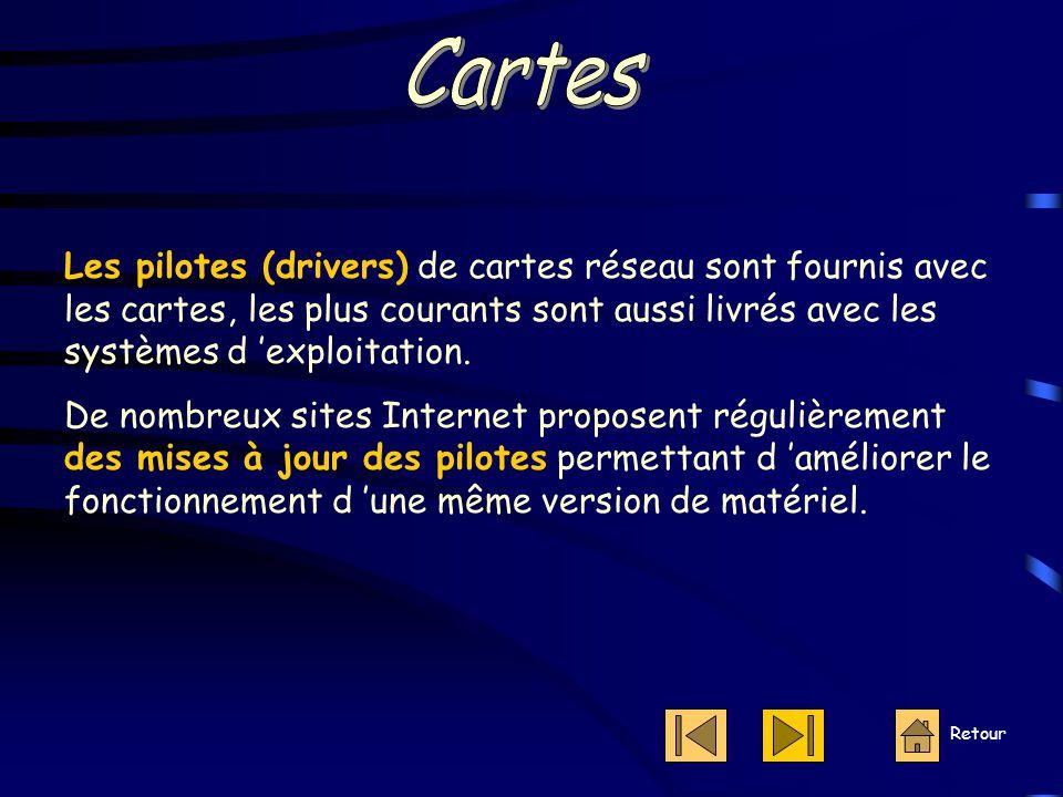 Cartes Les pilotes (drivers) de cartes réseau sont fournis avec les cartes, les plus courants sont aussi livrés avec les systèmes d 'exploitation.