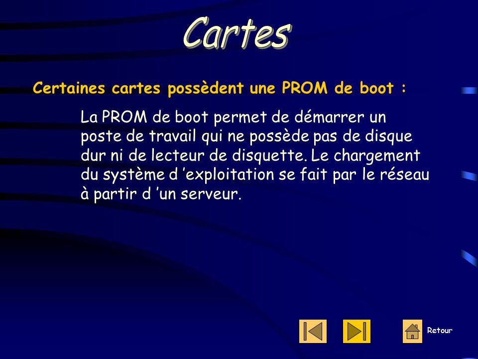 Cartes Certaines cartes possèdent une PROM de boot :