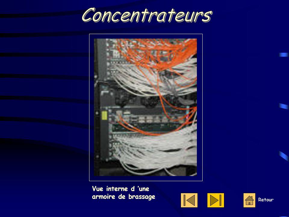 Concentrateurs Vue interne d 'une armoire de brassage Retour
