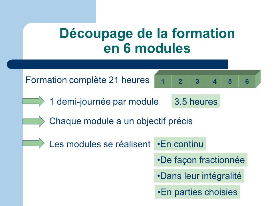 Découpage de la formation en 6 modules