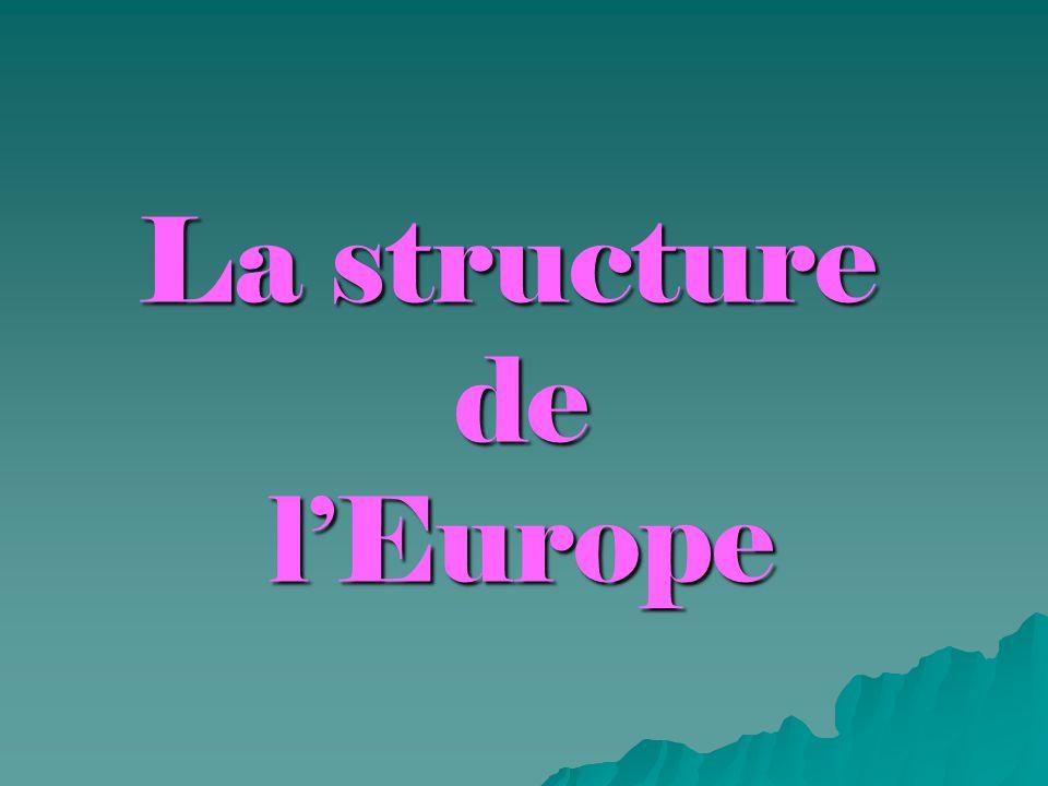 La structure de l'Europe