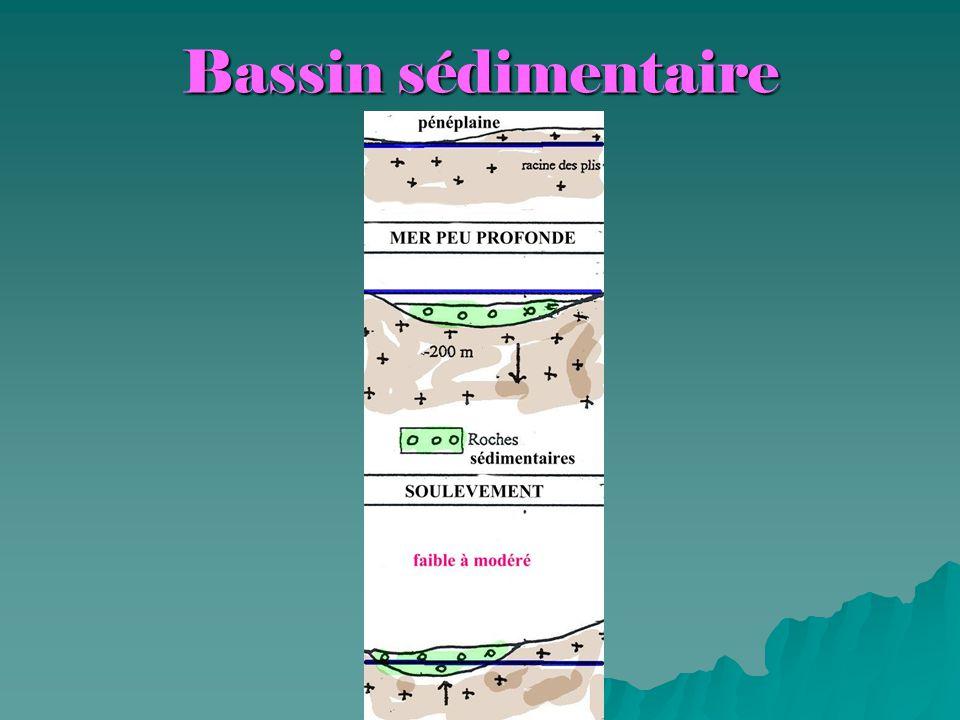 Bassin sédimentaire