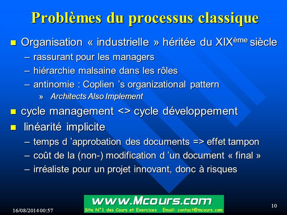 Problèmes du processus classique