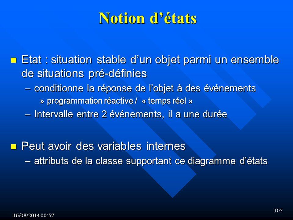 Notion d'états Etat : situation stable d'un objet parmi un ensemble de situations pré-définies. conditionne la réponse de l'objet à des événements.