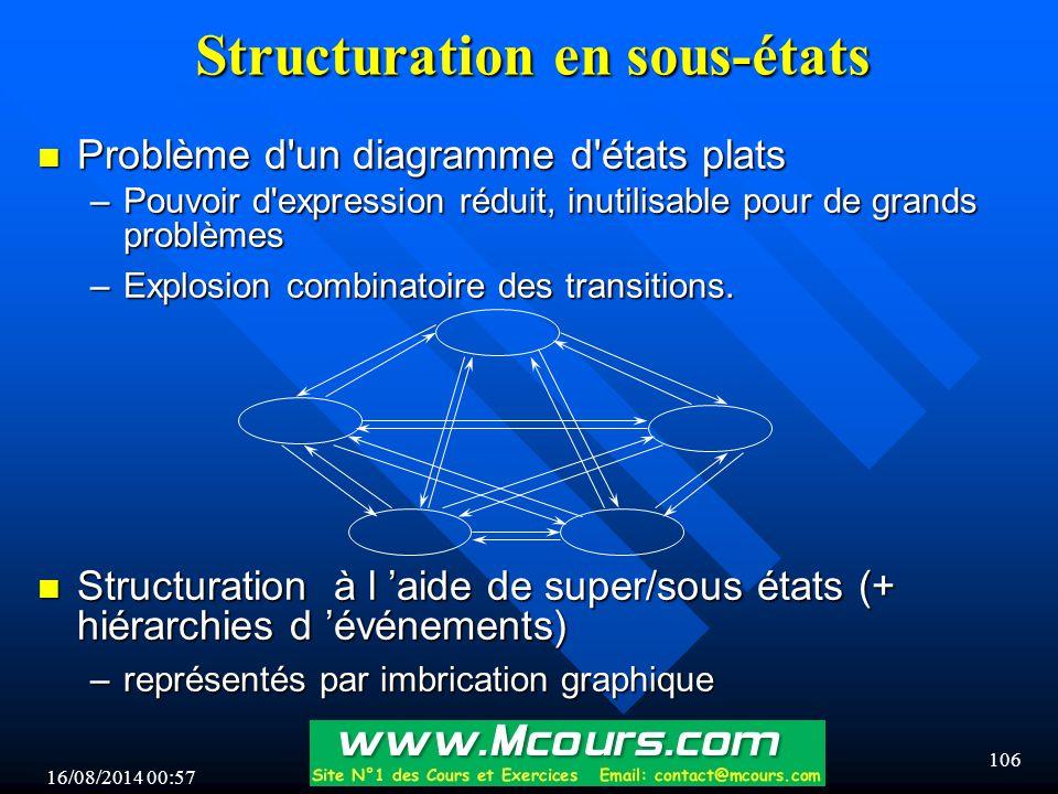 Structuration en sous-états